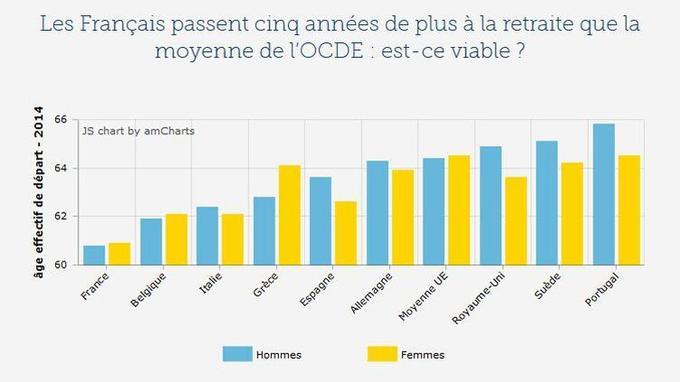 Source: Institut Montaigne