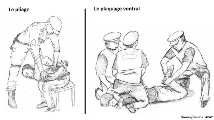 À gauche, la technique du pliage. À droite, le plaquage ventral, autorisé en France.