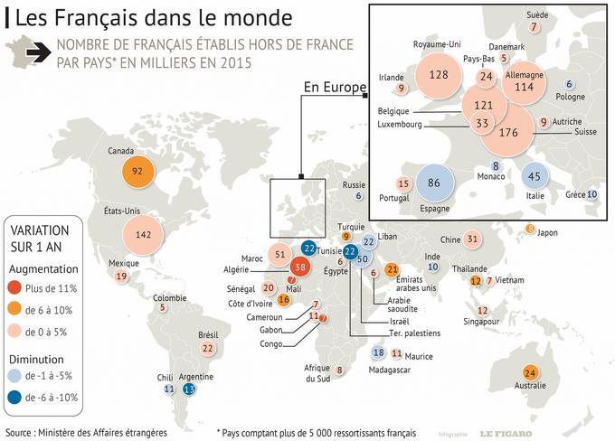 Connu Expatriation : les pays préférés des Français NI29