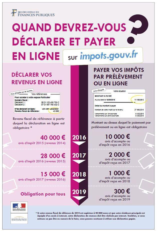 Imp t sur le revenu ce qui change en 2016 - Plafond revenu fiscal de reference 2014 ...