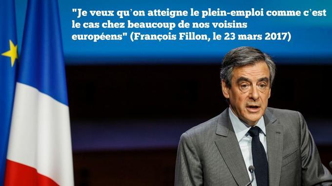 Invité jeudi soir sur France 2, François Fillon a déclaré vouloir atteindre le plein-emploi