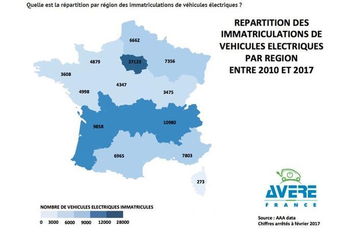 Source: Avere-France