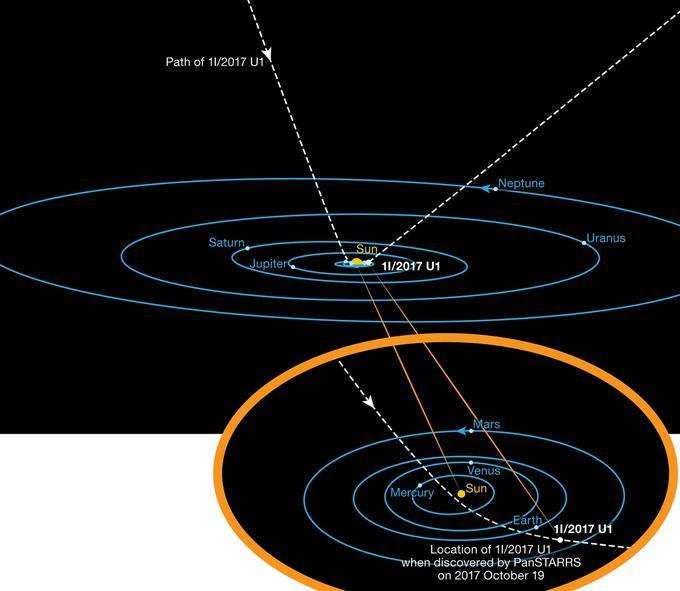 Un étrange astéroïde traverse notre système solaire