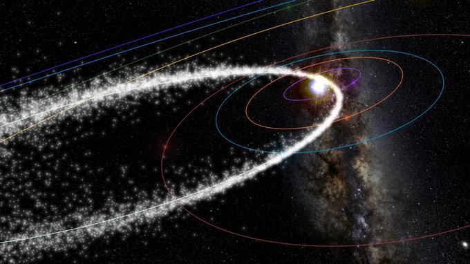 Vue d'artiste du nuage de poussières qui croise l'orbite de la Terre (en bleu).
