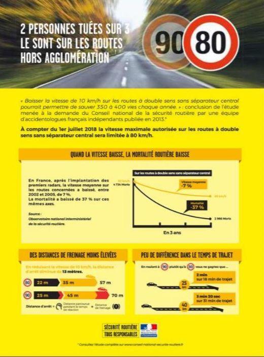 Campagne de la sécurité routière.