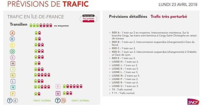 Grève SNCF : prévisions trafic RATP - SNCF 23 avril 2018