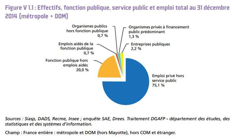 Calcul retraite fonction publique hospitali re 2014 - Grille indiciaire fonction publique hospitaliere 2014 ...