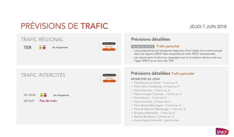 Les prévisions de trafic de vendredi 8 juin — Grève SNCF