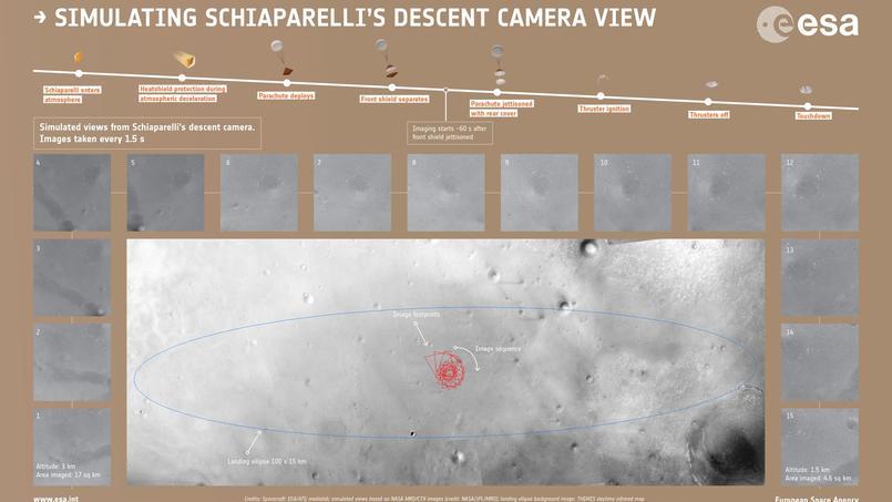 Sur ce visuel, l'agence spatiale européenne propose une simulation en quinze images de ce que la caméra embarquée dans Schiaparelli devrait filmer pendant la phase d'atterrissage si ce dernier a bien lieu à l'endroit prévu.