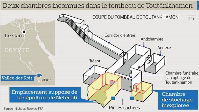 Les deux chambres cachées derrière les murs du tombeau du pharaon Toutankhamon à Louxor, en Égypte.