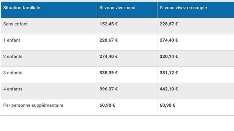 Servicepublic.fr