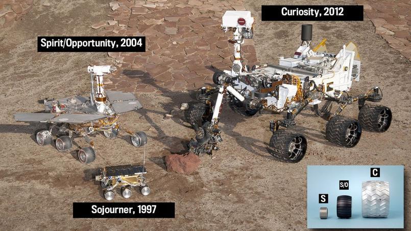 Comparaison des tailles des trois générations de rovers martiens de la Nasa sur un terrain d'entraînement du JPL en Californie, avec la comparaison des tailles de leurs roues en bas à droite.