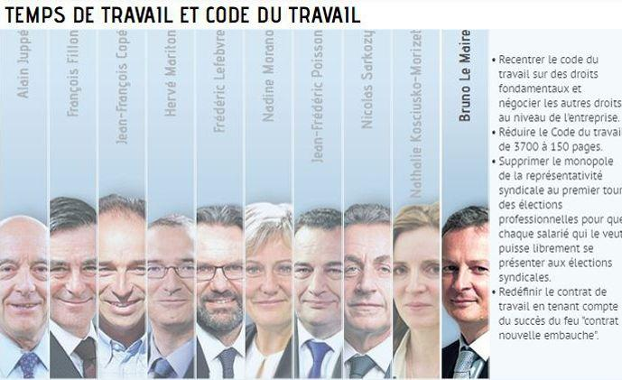 Politique - Magazine cover