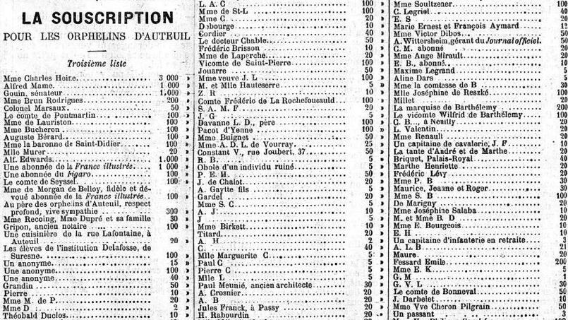 La liste des participants à la souscription en faveur des Orphelins d'Auteuil est publiée quotidiennement dans les pages du Figaro.