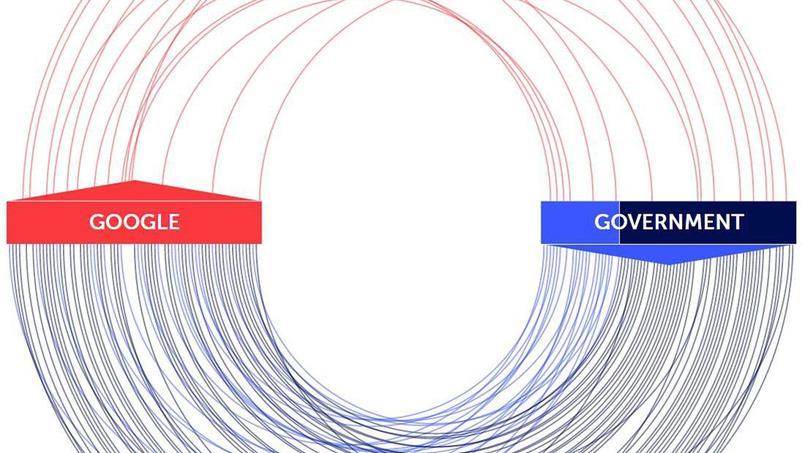 65 hauts fonctionnaires ont rejoint Google, quand 15 employés de Google ont fait le chemin inverse.