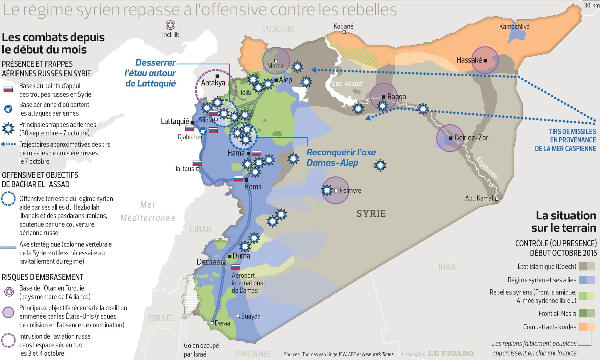 Syrie l 39 ampleur de l 39 offensive russe inqui te les for Architecte urbaniste de l etat