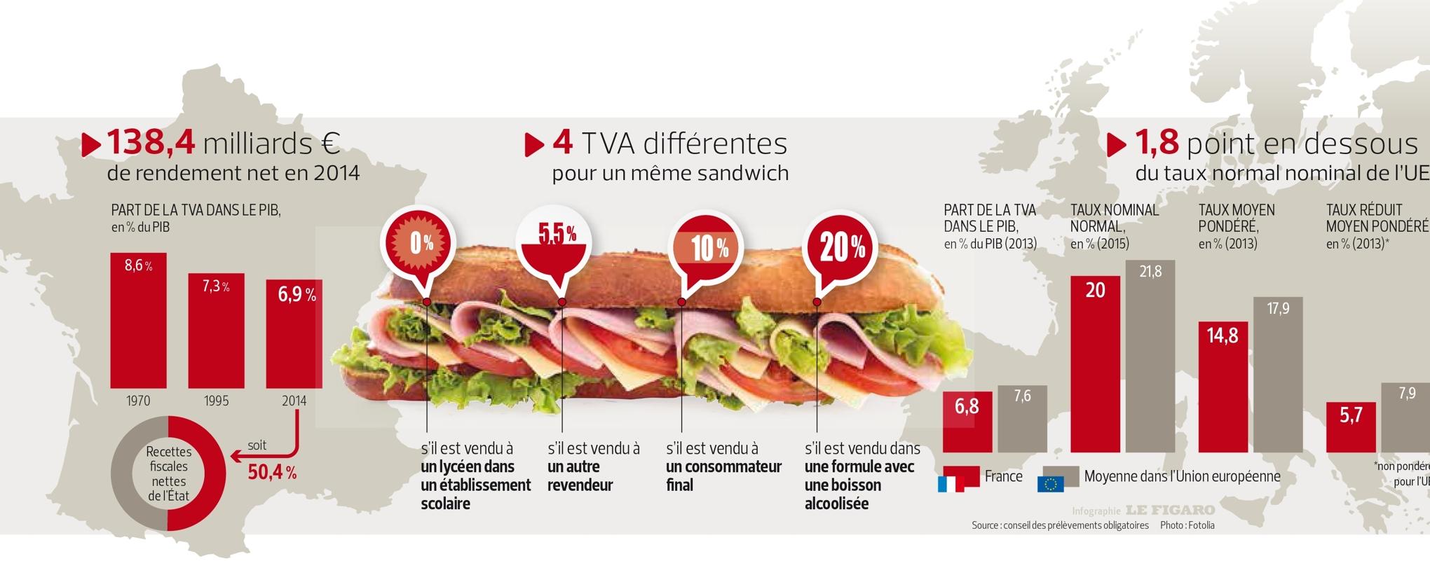 Image Result For Abonnes Figaroa
