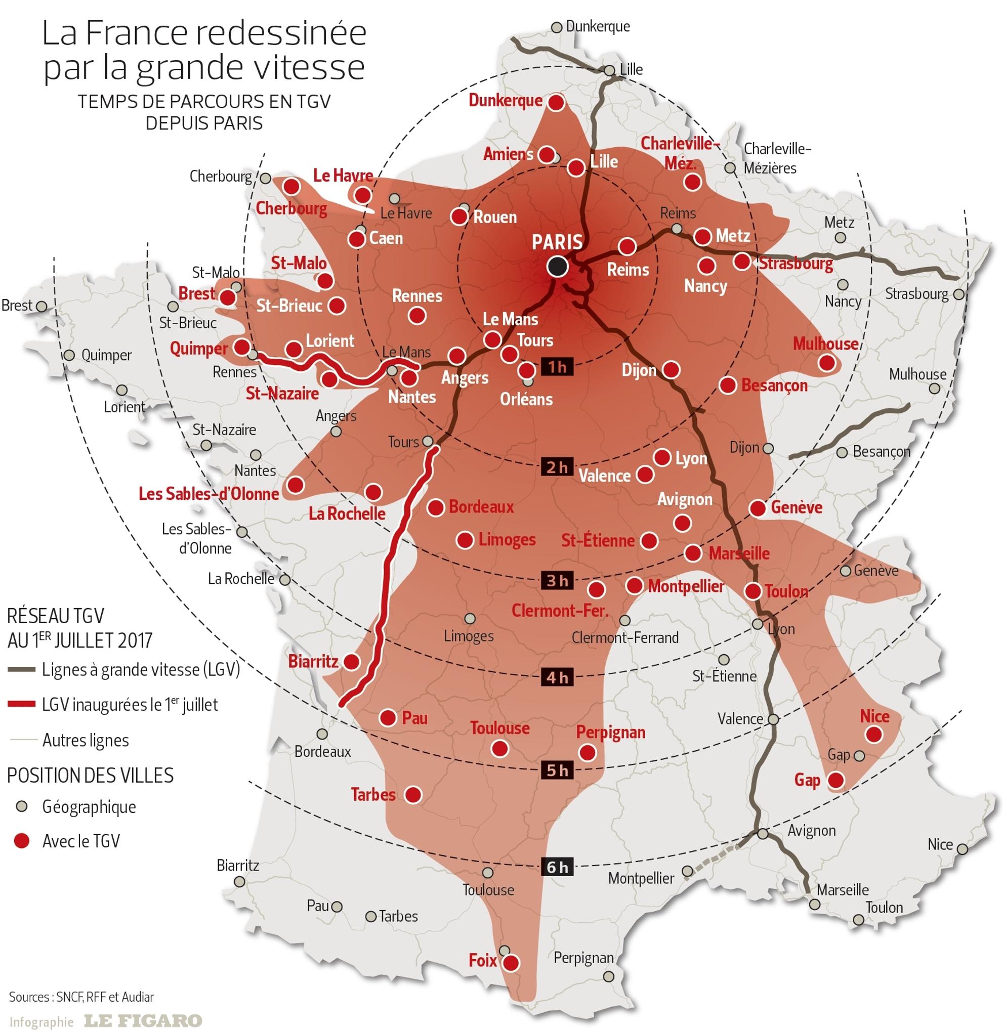 Trajet Avec Villes De Tououse A Paris