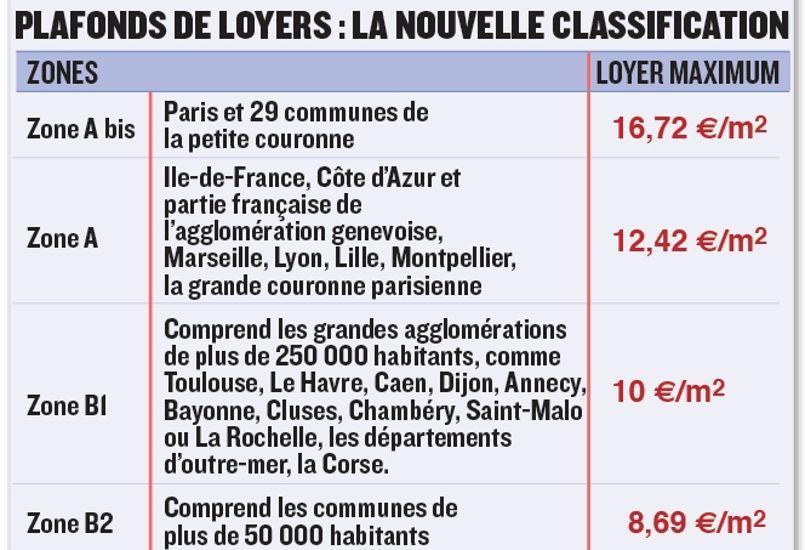 Loyer.pdf