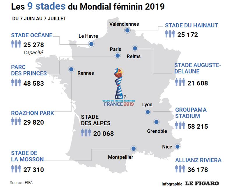 Euro Foot Feminin 2019 Calendrier.Coupe Du Monde Feminine 2019 Les Bleues Sont Servies