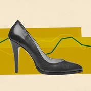 Accueil des clients et mesures de sécurité : comment rouvrir une boutique de chaussures