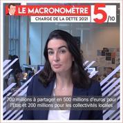 «La charge de la dette publique française ne baissera plus»