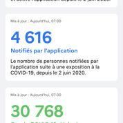 TousAntiCovid vise les 15 millions de téléchargements