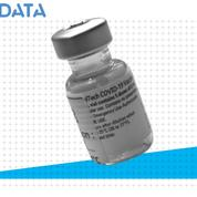 Covid-19 : quels sont les vaccins les plus utilisés dans votre département ?
