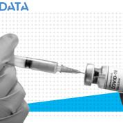 Covid-19 : découvrez l'impact de la vaccination dans votre département