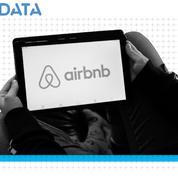 Comment les multipropriétaires sur Airbnb se sont adaptés au Covid-19