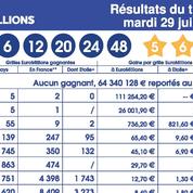 Euromillions : après avoir perdu 46 fois, un joueur attaque la FDJ en justice