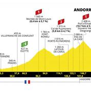 Tour de France: le profil de la 15e étape