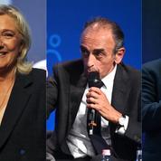 Présidentielle 2022 : Macron toujours en tête, Le Pen, Zemmour et Bertrand dans un mouchoir de poche
