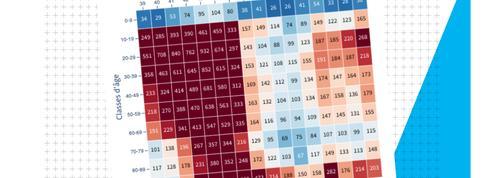Visualisez, par tranche d'âge, l'évolution de l'épidémie dans votre département