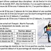 Martin Fourcade, star d'un devoir de maths