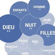 Anatomie du Goncourt depuis 1903