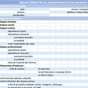 Université de Cergy: un formulaire pour détecter les «signaux faibles de radicalisation» crée la polémique