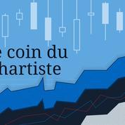 Analyse graphique - Le CAC 40 entendance au29septembre2021