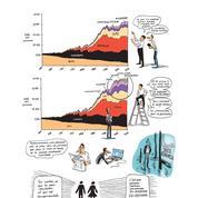 Le monde sans fin :amortir le choc énergétique