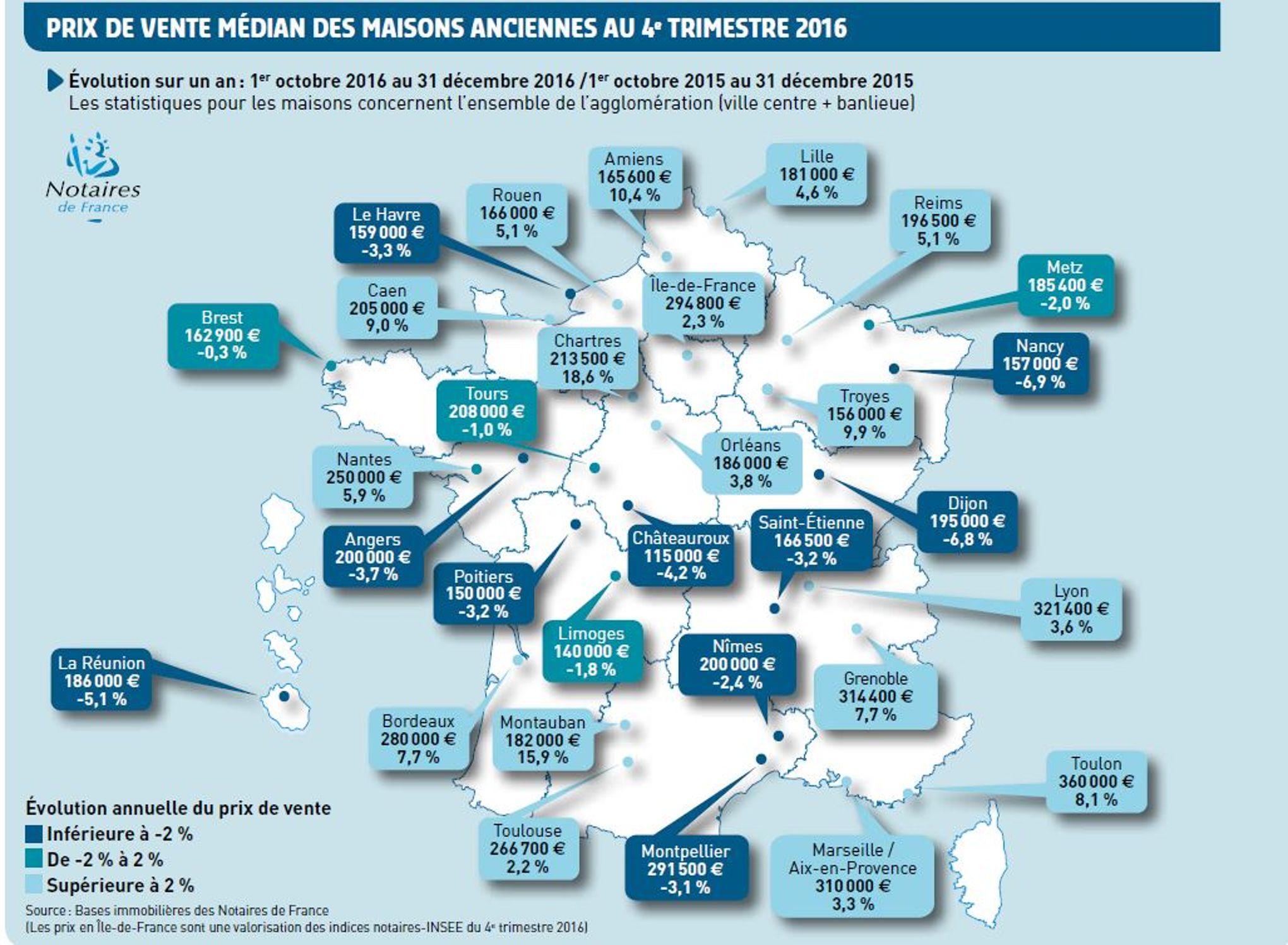 la hausse du prix des maisons s'accélère à travers la france