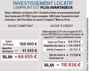 Investissement locatif .pdf