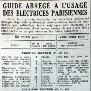 Le Figaro offre à ses lectrices parisiennes dans ses éditions du 27 et 28 avril 1945, un guide des élections municipales.