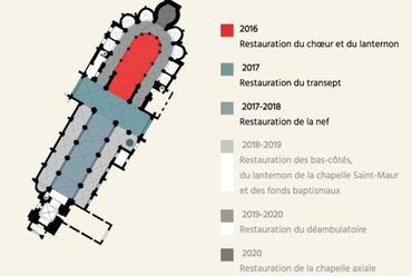 Plan de l'église selon les tranches de restauration passées et à venir.