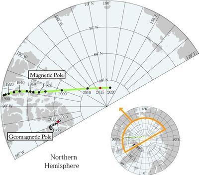 Déplacement du pôle Nord magnétique de 1900 à aujourd'hui.