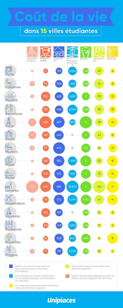 Cliquez ici pour agrandir l'infographie