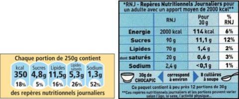Exemple d'étiquetage au format GDA.