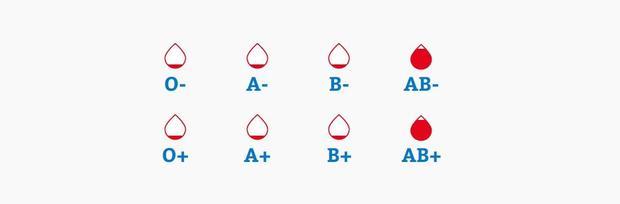Au 14 juin, les stocks sont au plus bas pour 6 groupes sanguins sur les 8 plus répandus parmi la population.