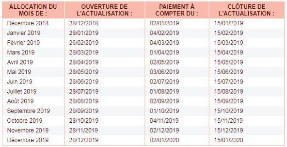 le calendrier du demandeur d u2019emploi pour 2019