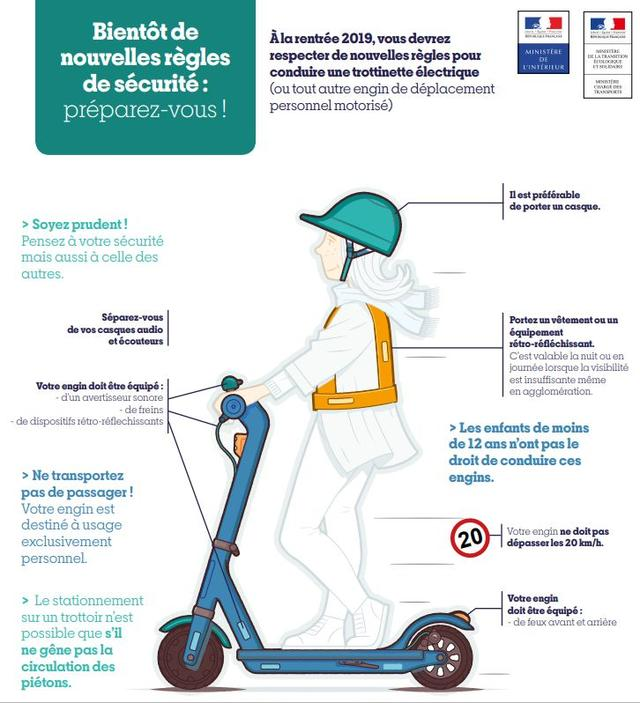 Trottoirs interdits et pistes cyclables obligatoires pour les trottinettes