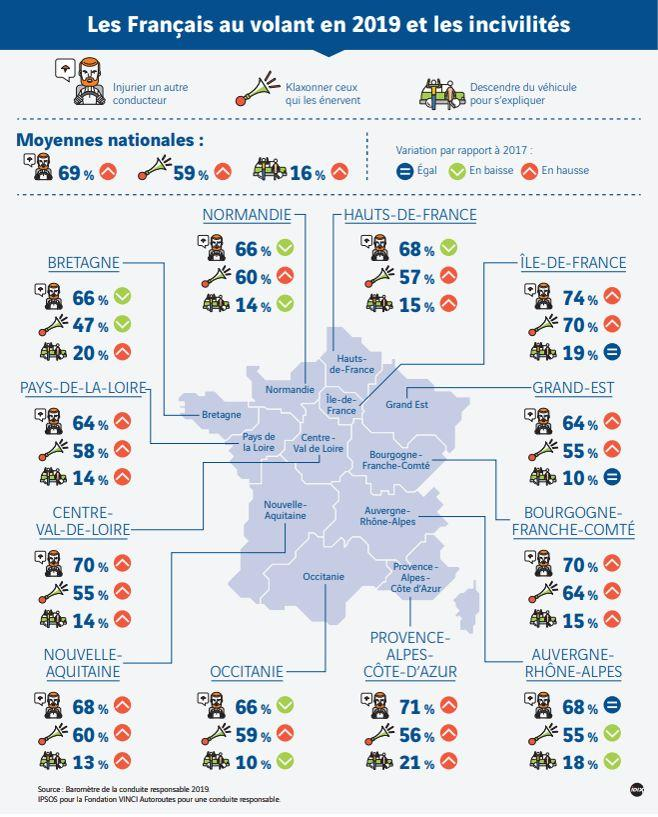 La carte de France des incivilités au volant (Ipsos pour la Fondation Vinci Autoroutes).